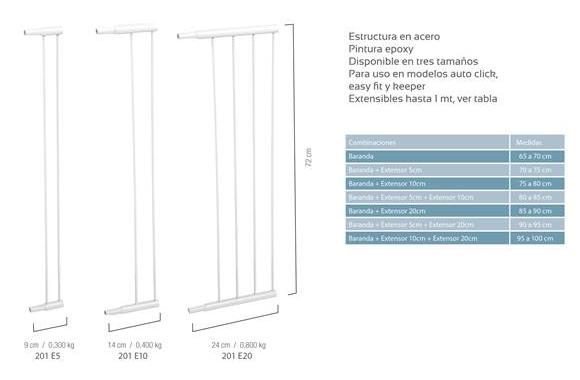 BEBESIT Extensor de portón 5cm